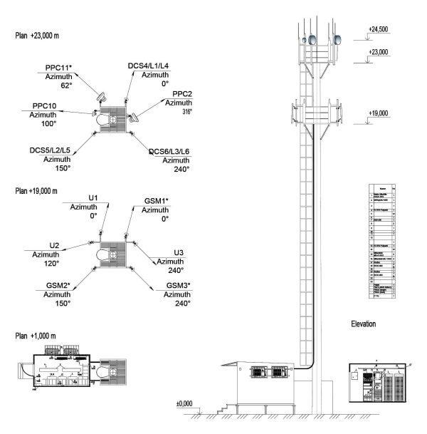 007-Communication_Tower-Cad-Blocks