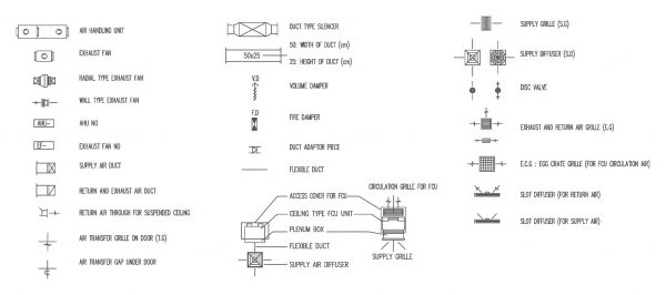 Legend Of Ventilation And Air Condition Cad Blocks 027